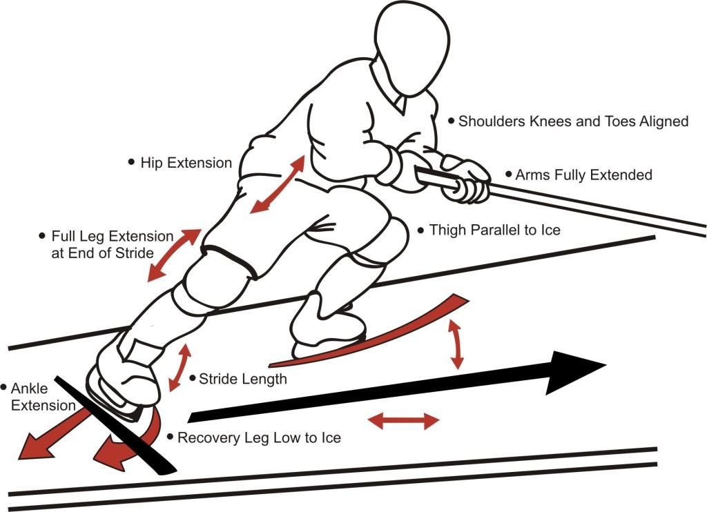side_stride_diagram1
